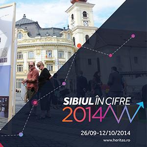 Sibiul in cifre