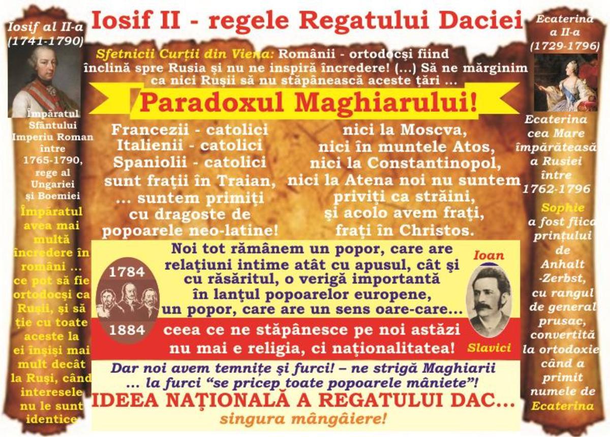 2017-Anul tribuniştilor memorandişti (XXVIII):Românii se pretind urmaşi ai Romanilor, ... religia lor nu e romană. Românii nu sunt slavi, ... religia lor e rusească!