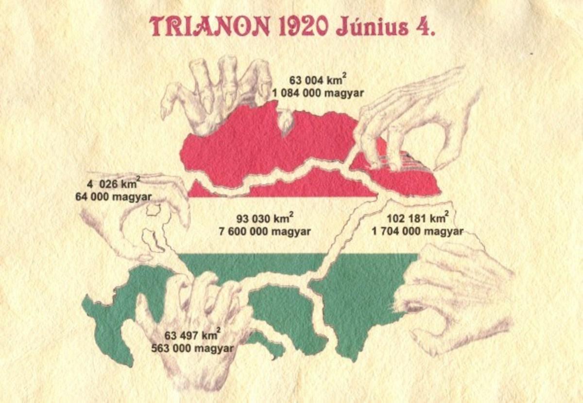 Afiş de propagandă maghiară anti-Trianon